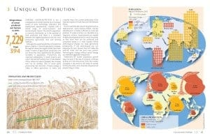 FOOD-unequal-distrib.-food2