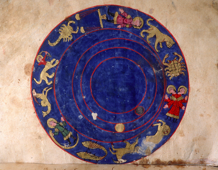 <p>Depiction of the zodiac from a manuscript on automata and water clocks by Al-Gazari. Late 12th century. Courtesy&nbsp;Bildarchiv Steffens.</p>